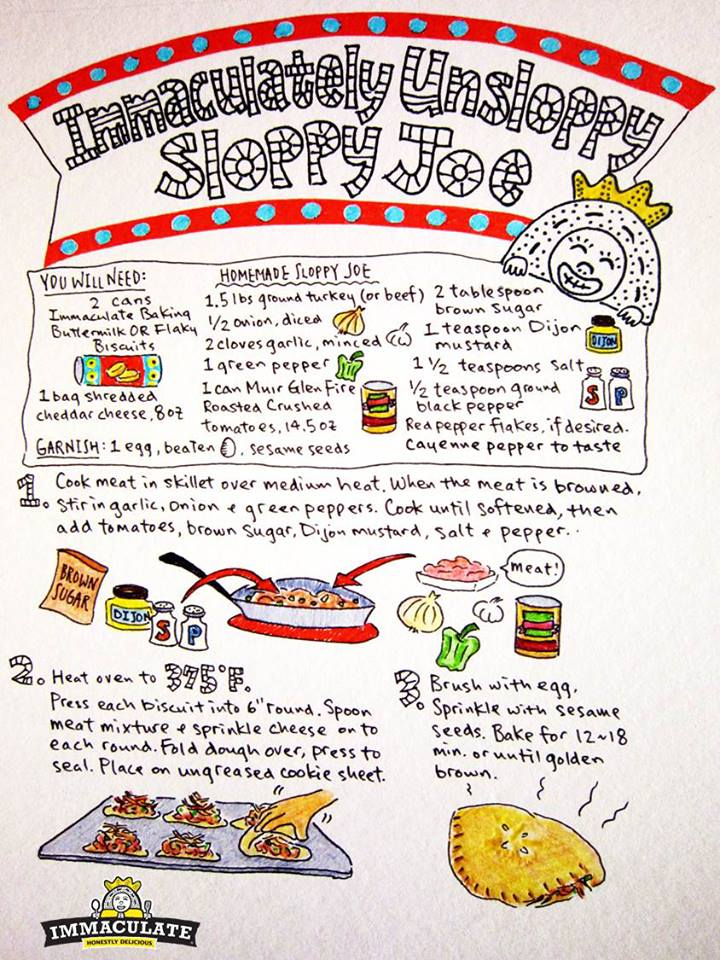 unsloppy joes recipe card